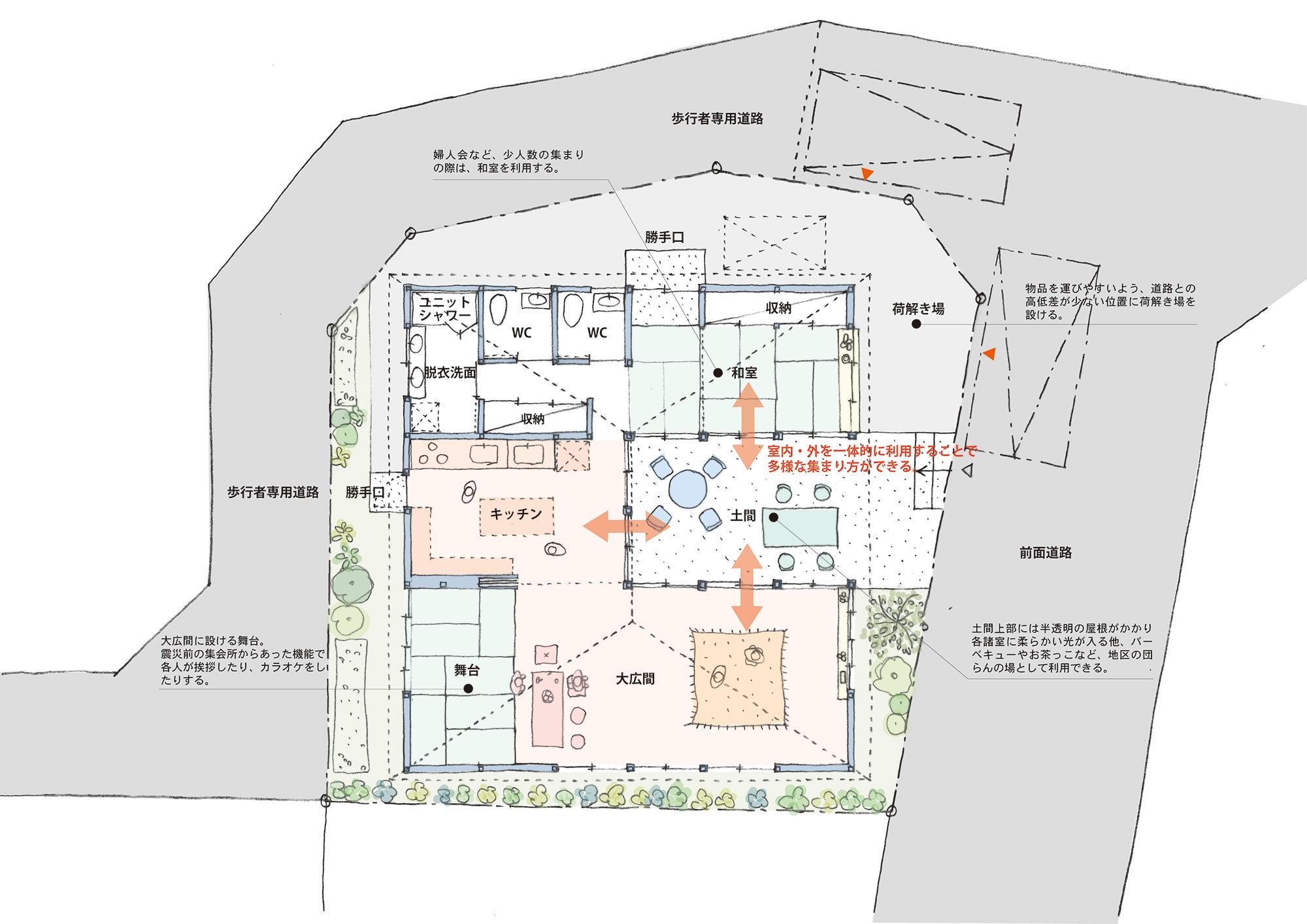 桑浜総合センター